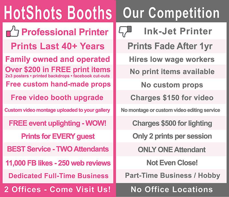 HotShots Photo Booths VS the Competition
